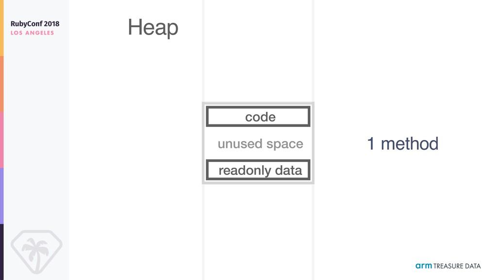 unused space code readonly data 1 method Heap