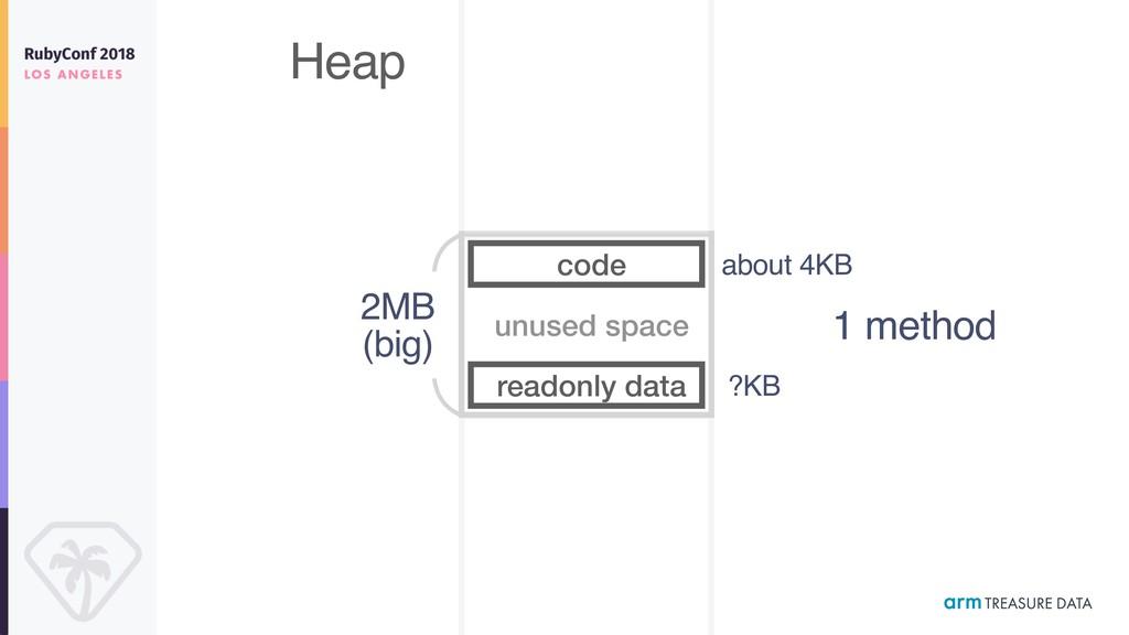 unused space code readonly data 1 method Heap 2...