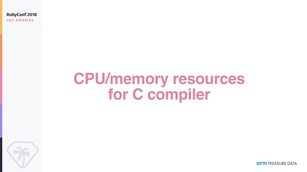 CPU/memory resources for C compiler