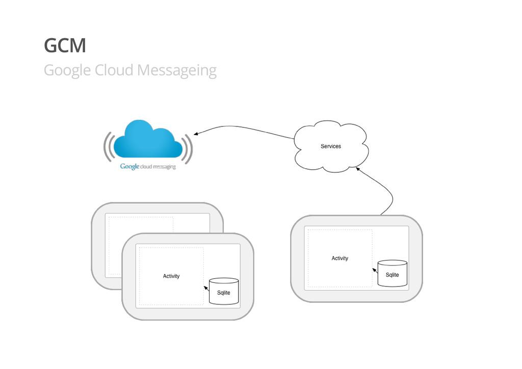 GCM Google Cloud Messageing
