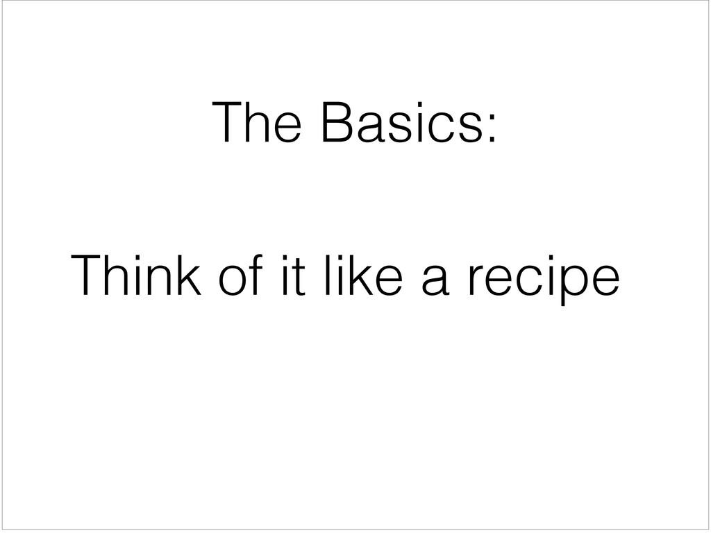 The Basics: Think of it like a recipe