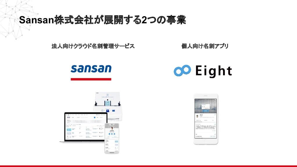 Sansan株式会社が展開する2つの事業 法人向けクラウド名刺管理サービス 個人向け名刺アプリ