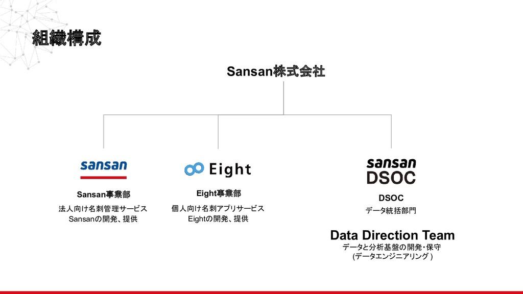 組織構成 法人向け名刺管理サービス Sansanの開発、提供 個人向け名刺アプリサービス Ei...