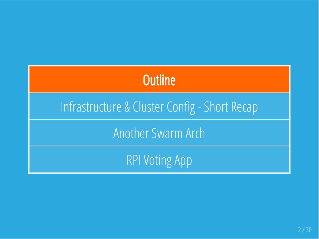 Outline Infrastructure & Cluster Con g - Short ...