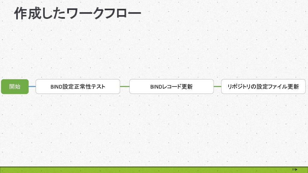 作成したワークフロー 19 開始 BIND設定正常性テスト BINDレコード更新 リポジトリの...