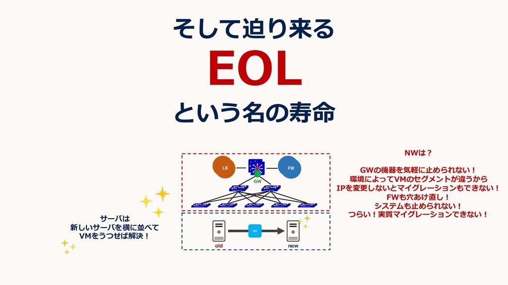 そして迫り来る EOL という名の寿命 サーバは 新しいサーバを横に並べて VMをうつせば解決...