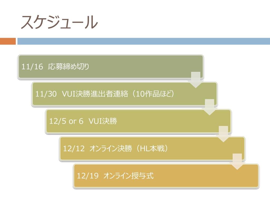スケジュール 11/16 応募締め切り 11/30 VUI決勝進出者連絡(10作品ほど) 12...