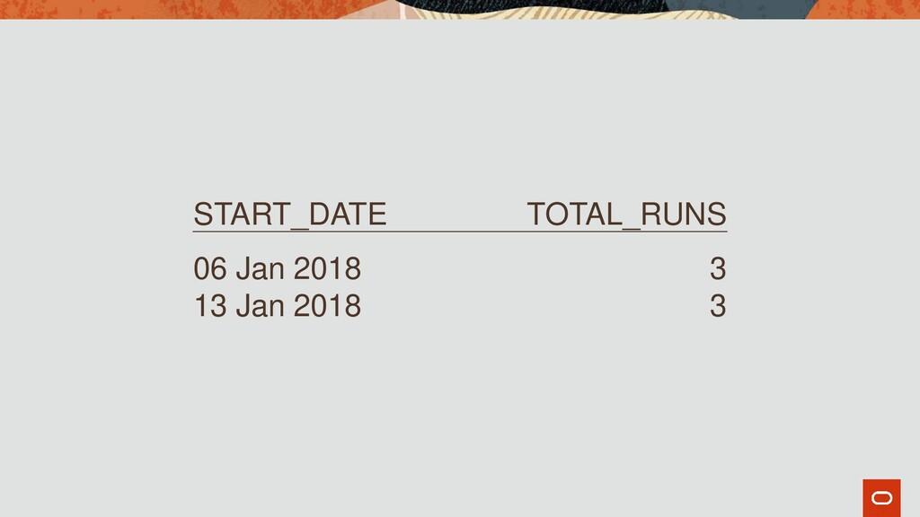 START_DATE TOTAL_RUNS 06 Jan 2018 3 13 Jan 2018...
