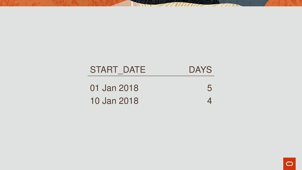 START_DATE DAYS 01 Jan 2018 5 10 Jan 2018 4