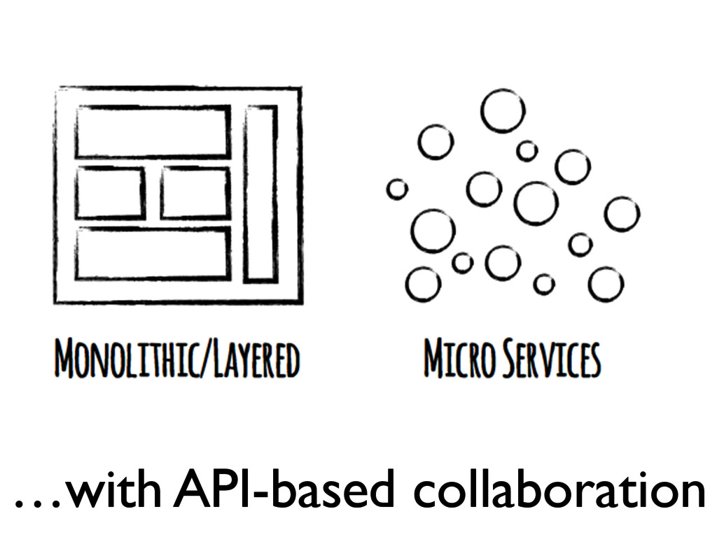 …with API-based collaboration