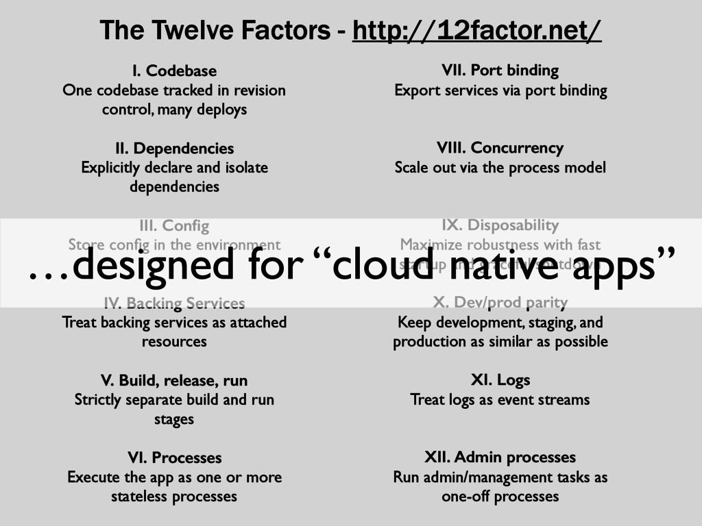 The Twelve Factors - http://12factor.net/ I. Co...