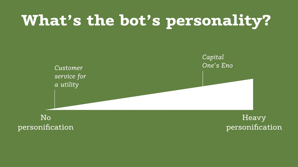 What's the bot's personality? Heavy personificat...
