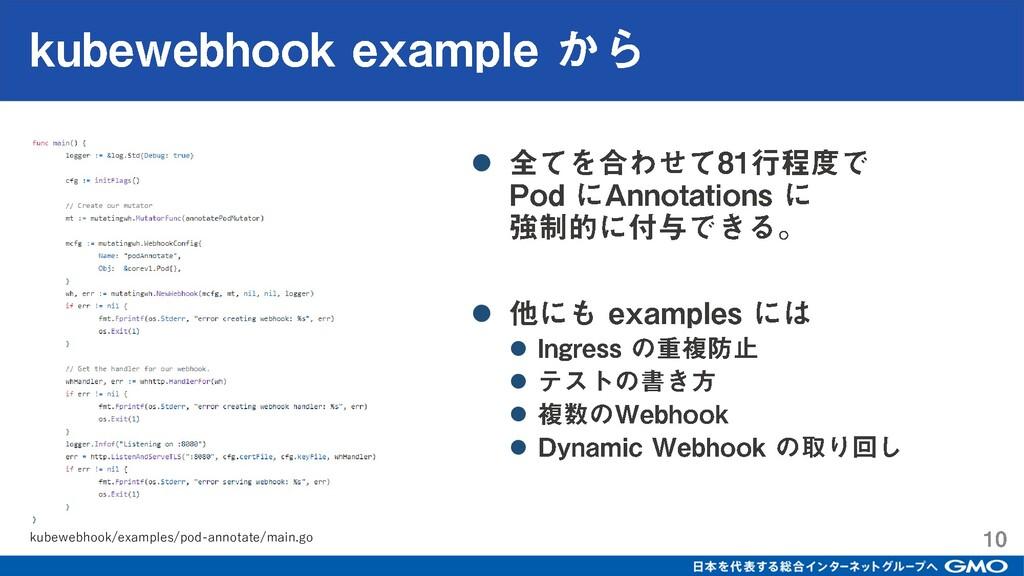 ⚫ ⚫ ⚫ ⚫ ⚫ ⚫ kubewebhook/examples/pod-annotate/m...
