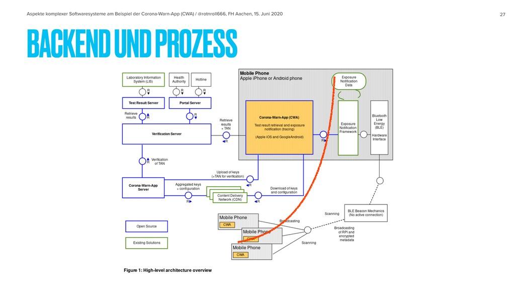 Aspekte komplexer Softwaresysteme am Beispiel d...