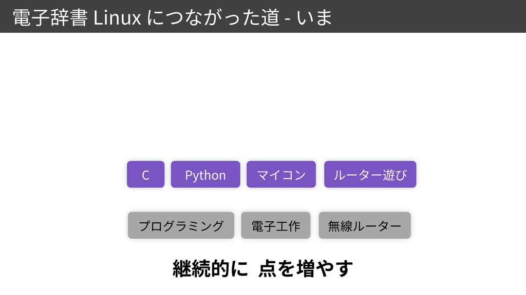 Linux - C Python