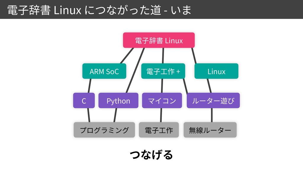 Linux - C Python ARM SoC Linux Linux +