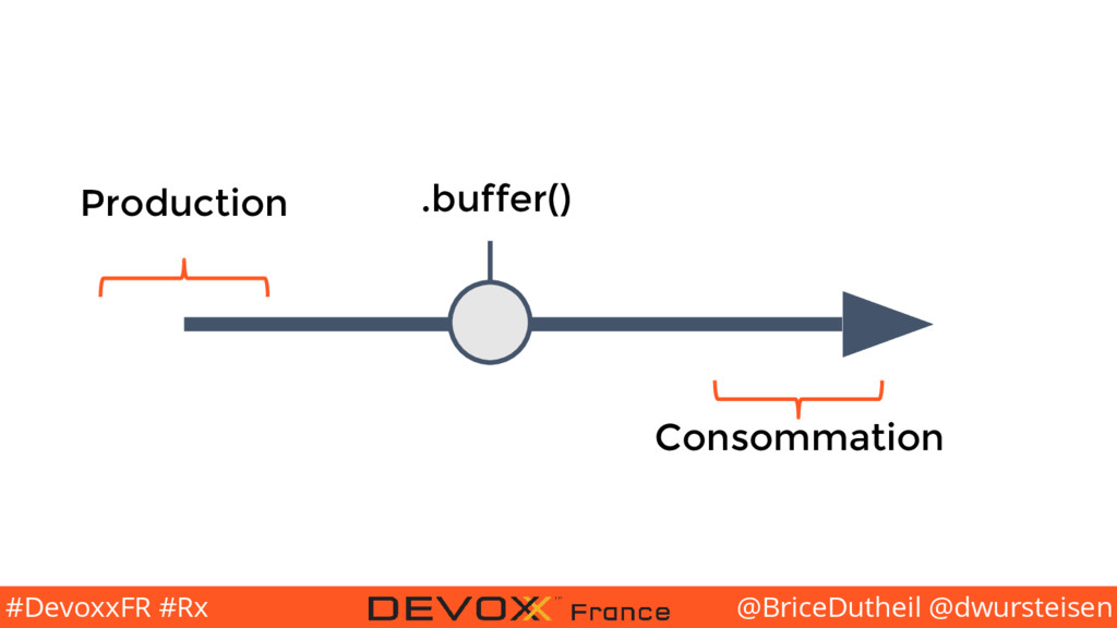 @BriceDutheil @dwursteisen #DevoxxFR #Rx Consom...