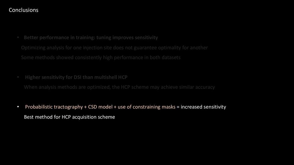 • Better performance in training: tuning improv...
