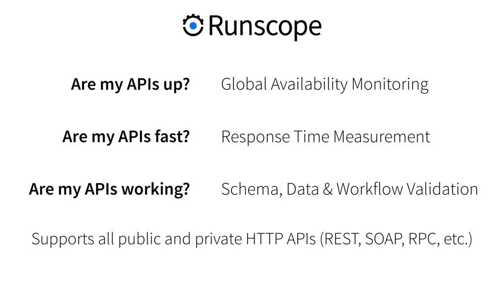 Are my APIs up? Global Availability Monitoring ...