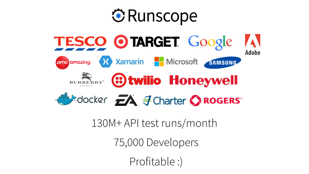 130M+ API test runs/month 75,000 Developers Pro...