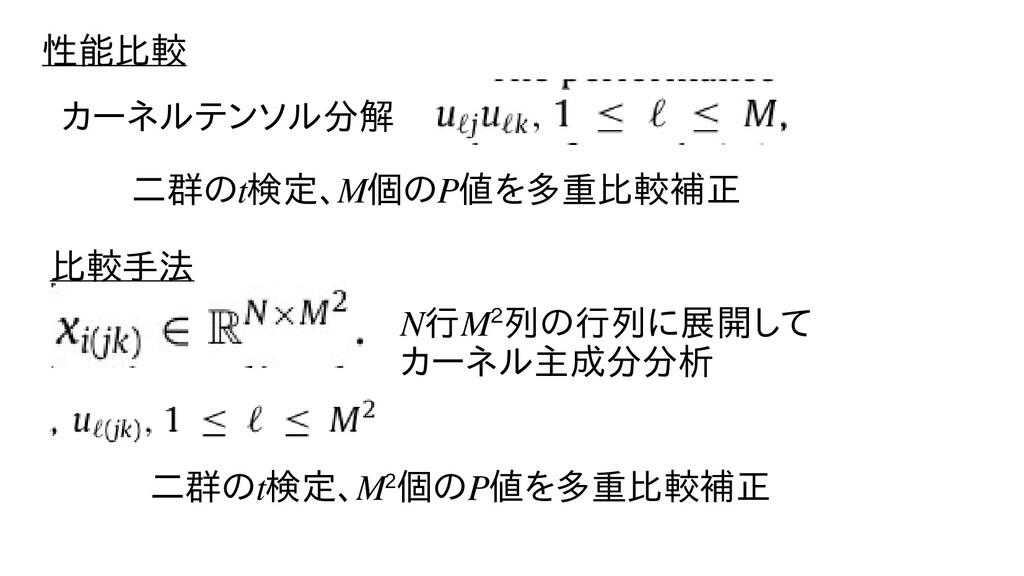 性能比較 カーネルテンソル分解すれば元の計算 二群ののt検定、M個のタッカー分解のP値を非線形...