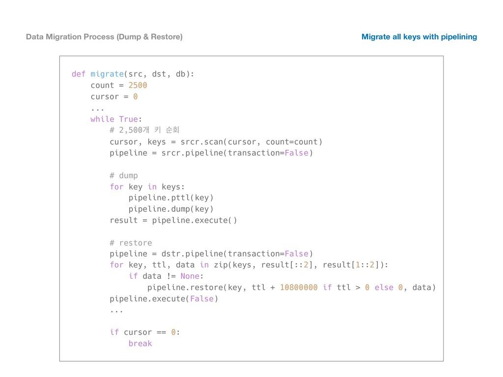 def migrate(src, dst, db): count = 2500 cursor ...