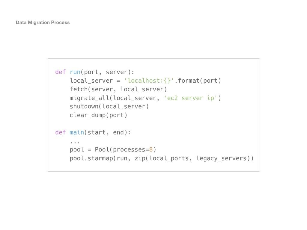 def run(port, server): local_server = 'localhos...
