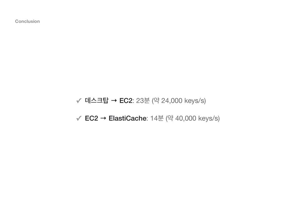 Conclusion ✓ ؘझ → EC2: 23࠙ (ড 24,000 keys/s) ...