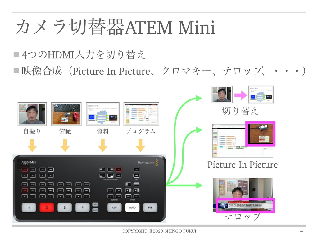 COPYRIGHT ©2020 SHINGO FUKUI ΧϝϥସثATEM Mini 4ͭ...