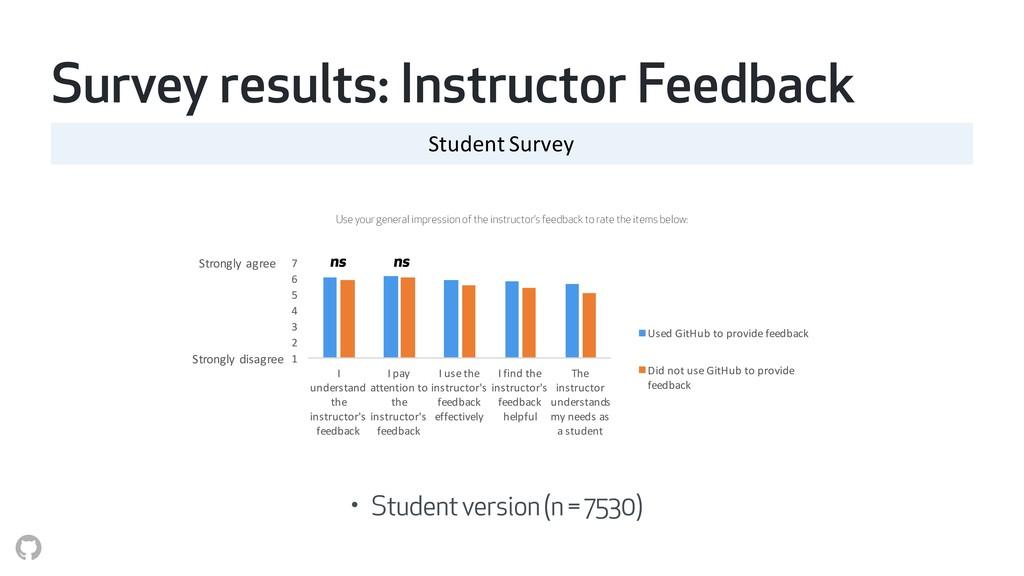 Survey results: Instructor Feedback Student Sur...