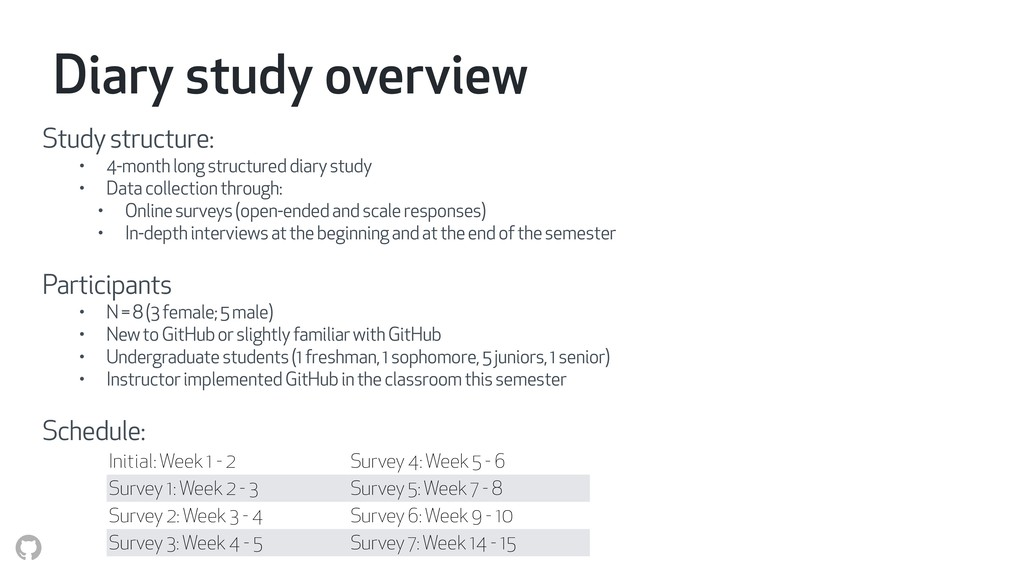 Diary study overview Study structure: • 4-month...