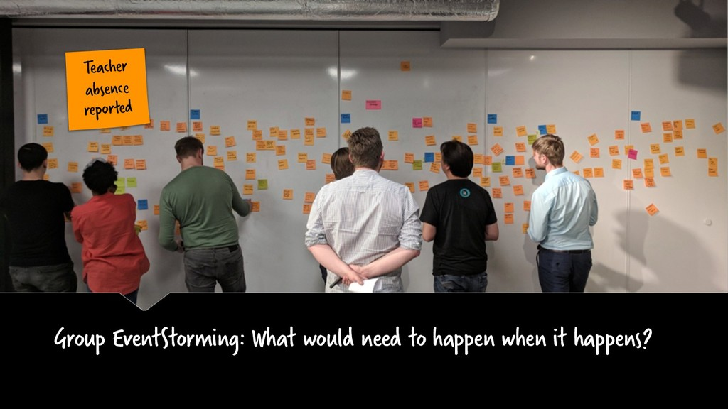 Group EventStorming: What would need to happen ...