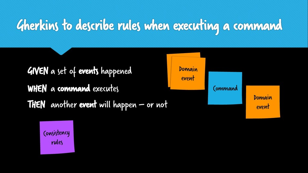 Gherkins to describe rules when executing a com...
