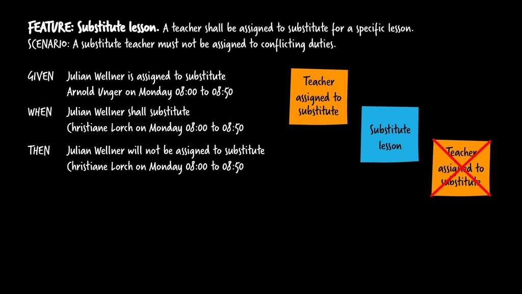 FEATURE: Substitute lesson. A teacher shall be ...