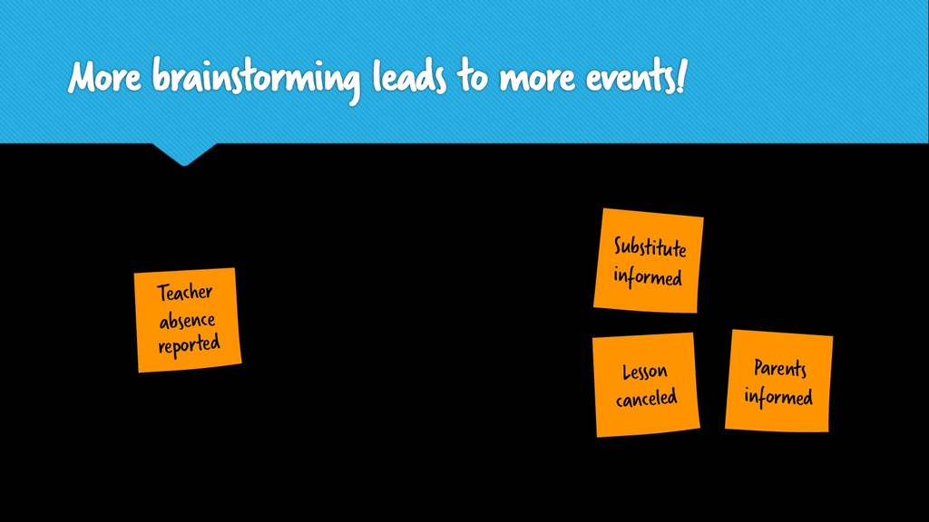 More brainstorming leads to more events! Teache...