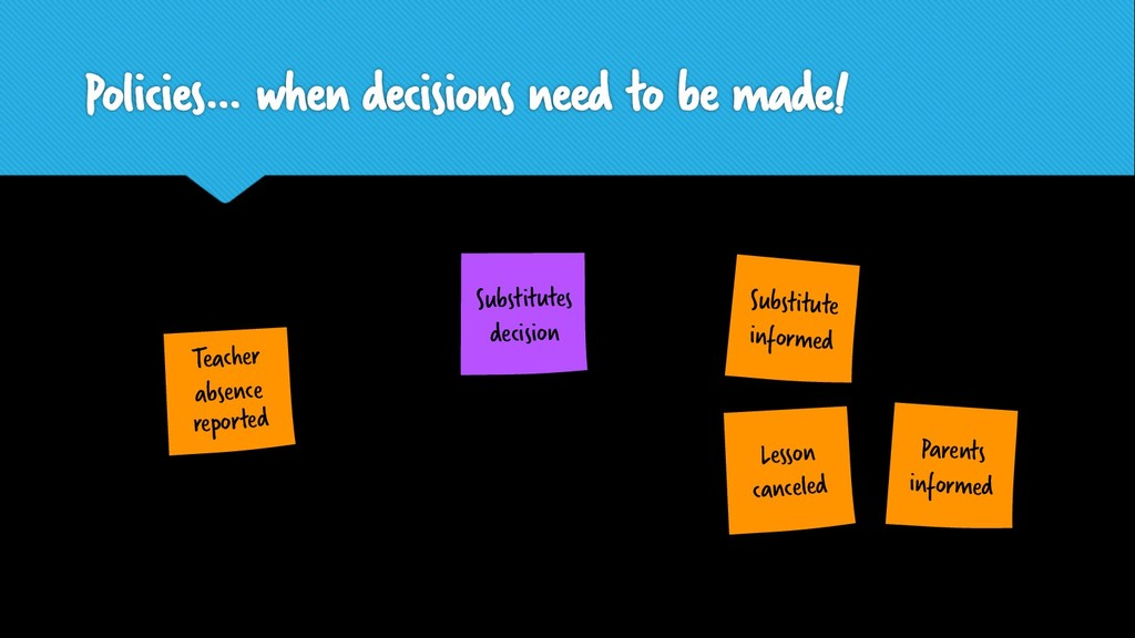 Policies… when decisions need to be made! Teach...