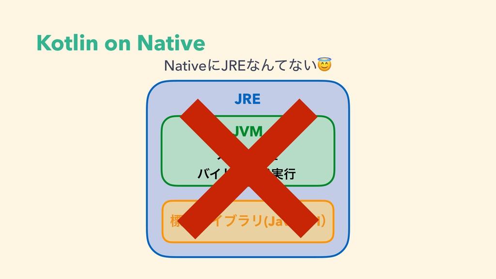 Kotlin on Native JVM ϝϞϦཧ όΠτίʔυ࣮ߦ JRE ඪ४ϥΠϒϥϦ...