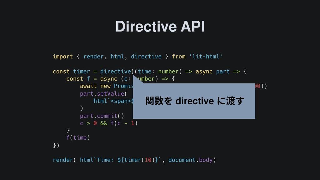Directive API directive