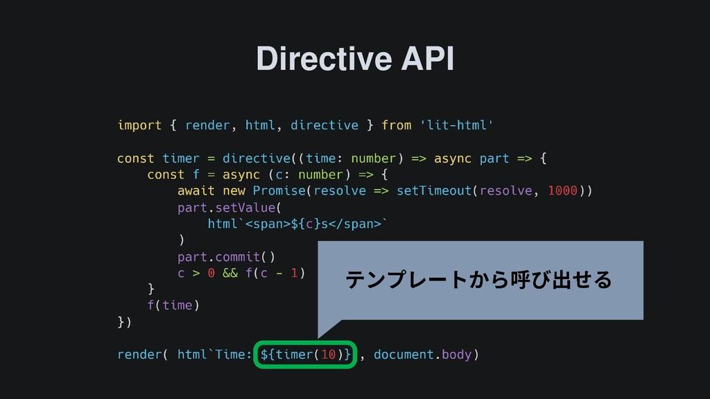 Directive API