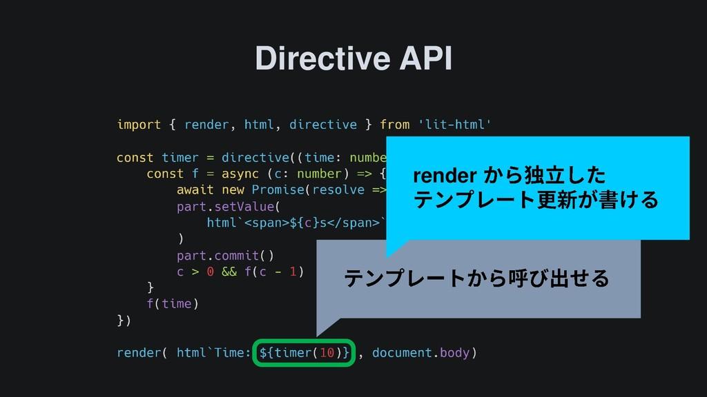 Directive API render