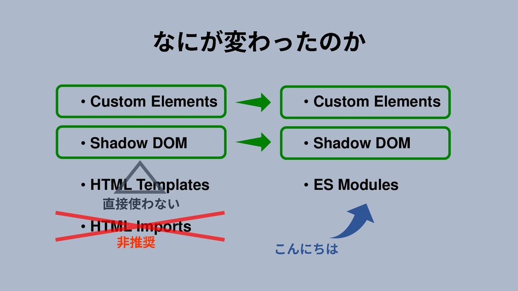 • Custom Elements • Shadow DOM • HTML Templates...
