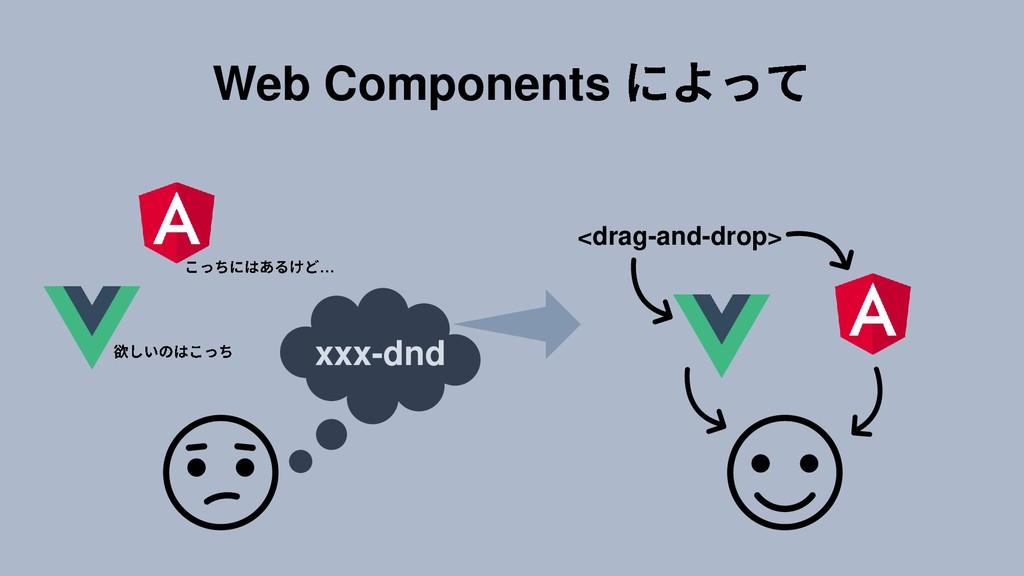 Web Components xxx-dnd … <drag-and-drop>