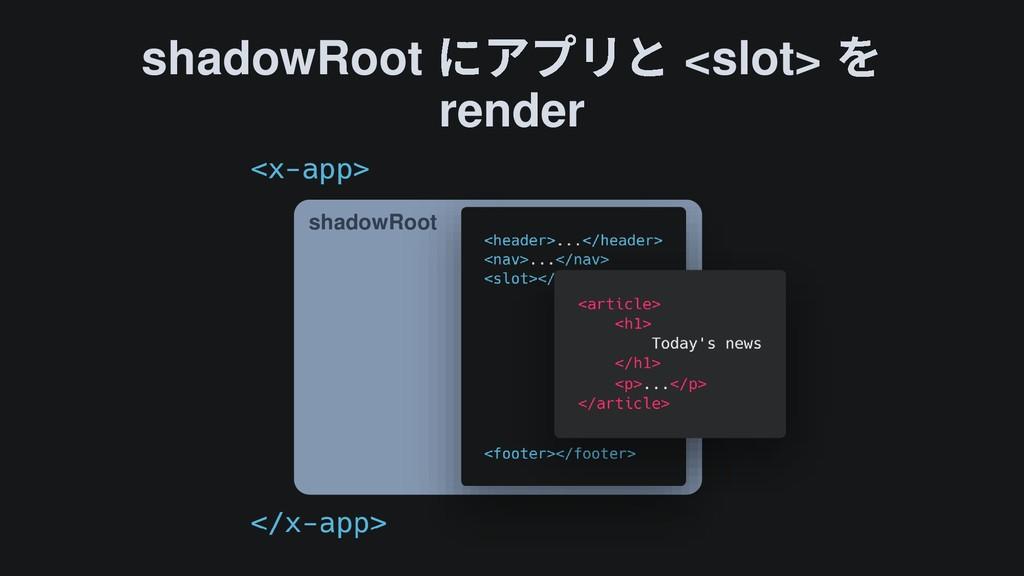 shadowRoot <slot> render shadowRoot