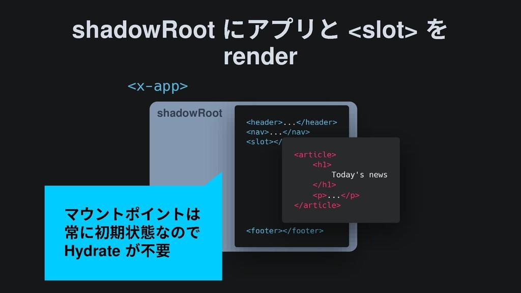 shadowRoot <slot> render shadowRoot Hydrate