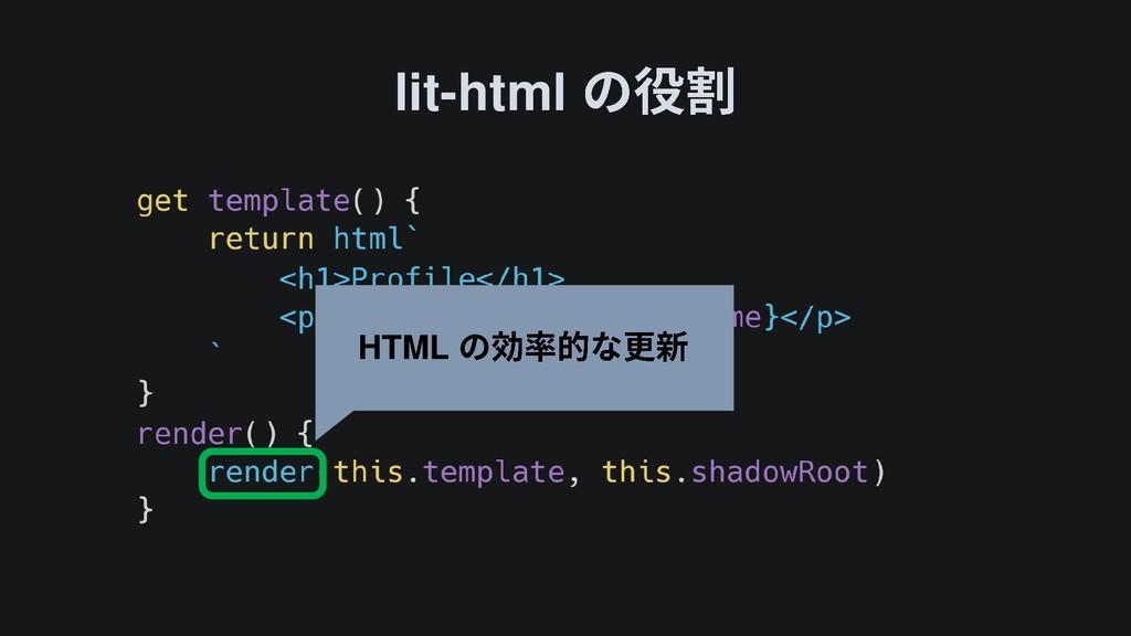 lit-html HTML