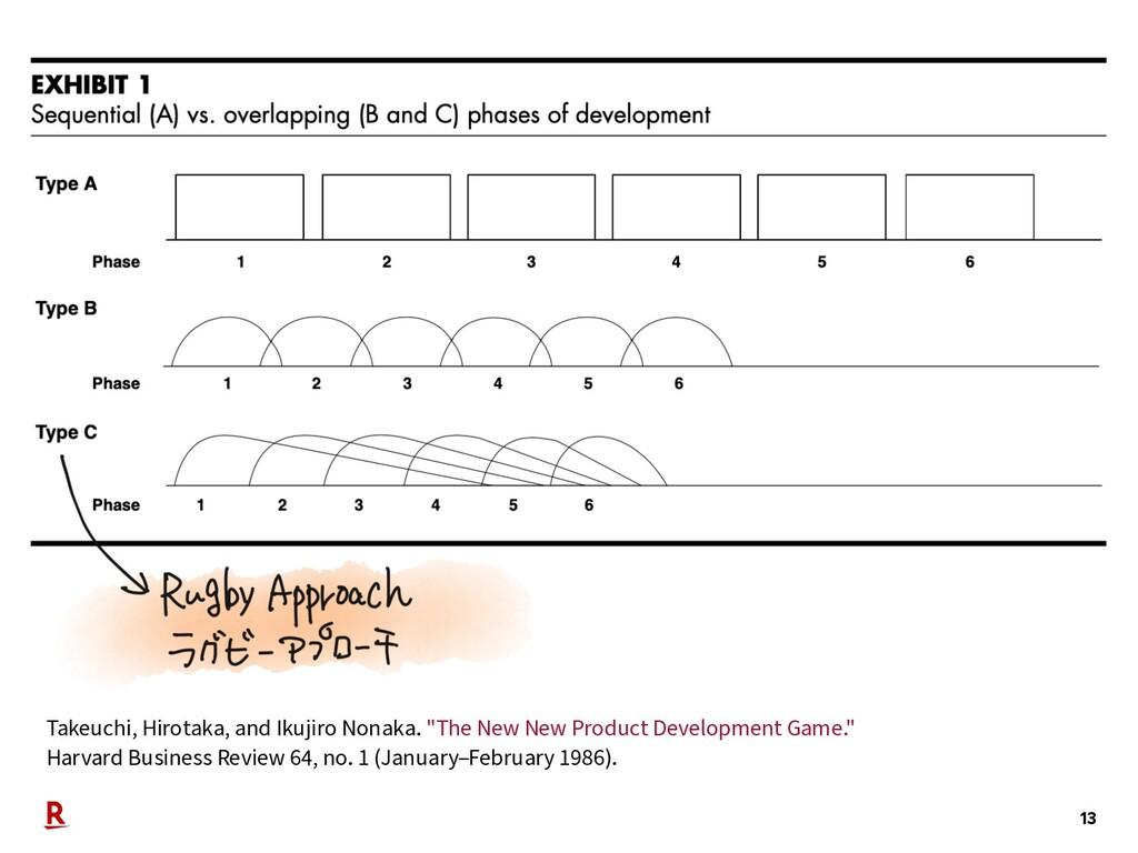 "13 Takeuchi, Hirotaka, and Ikujiro Nonaka. ""The..."