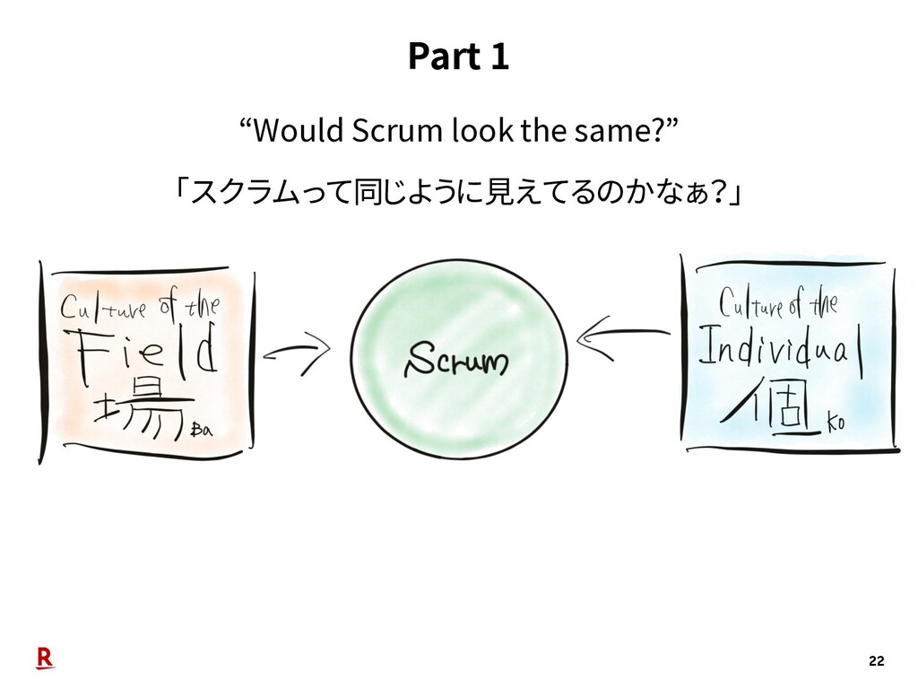 "Part 1 22 ""Would Scrum look the same?"" 「スクラムって同..."