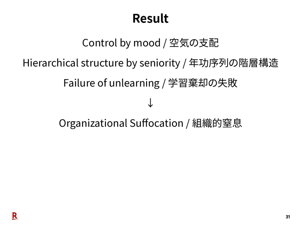 Result 31 Control by mood / 空気の支配 Hierarchical ...