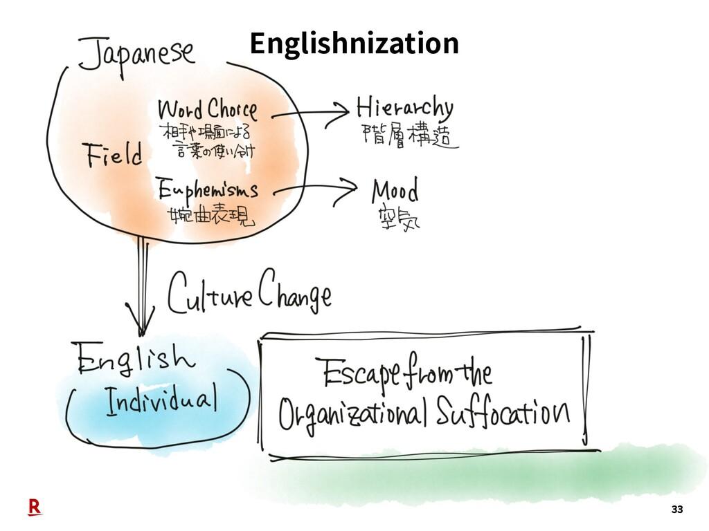 Englishnization 33