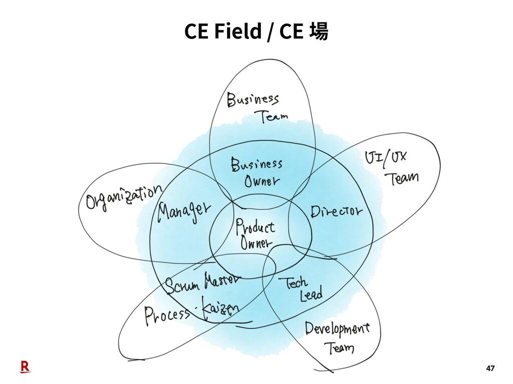 CE Field / CE 場 47